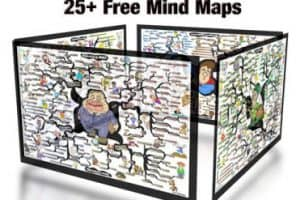 IQMatrix Free Mind Maps