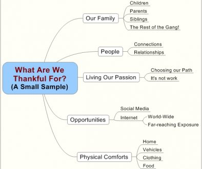 Connections and Relationships… And Other Things We Are Thankful For